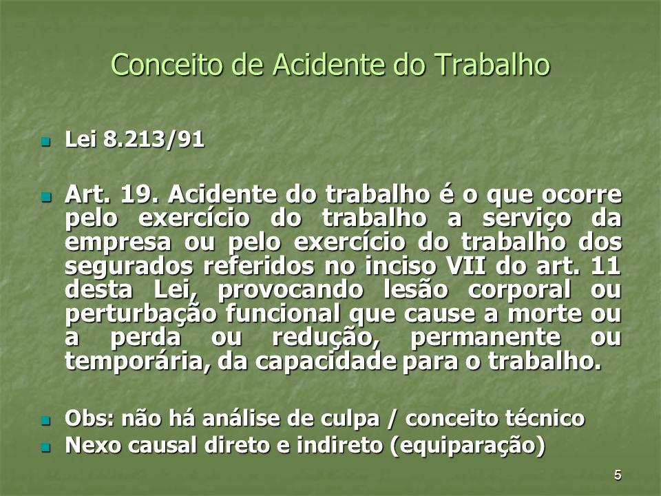 16 Ações Regressivas Resolução do Conselho Nacional de Previdência Social n.