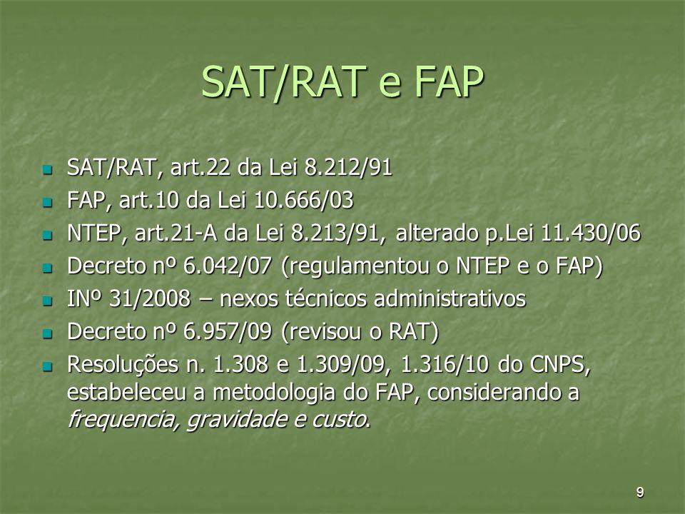SAT/RAT e FAP SAT/RAT, art.22 da Lei 8.212/91 SAT/RAT, art.22 da Lei 8.212/91 FAP, art.10 da Lei 10.666/03 FAP, art.10 da Lei 10.666/03 NTEP, art.21-A