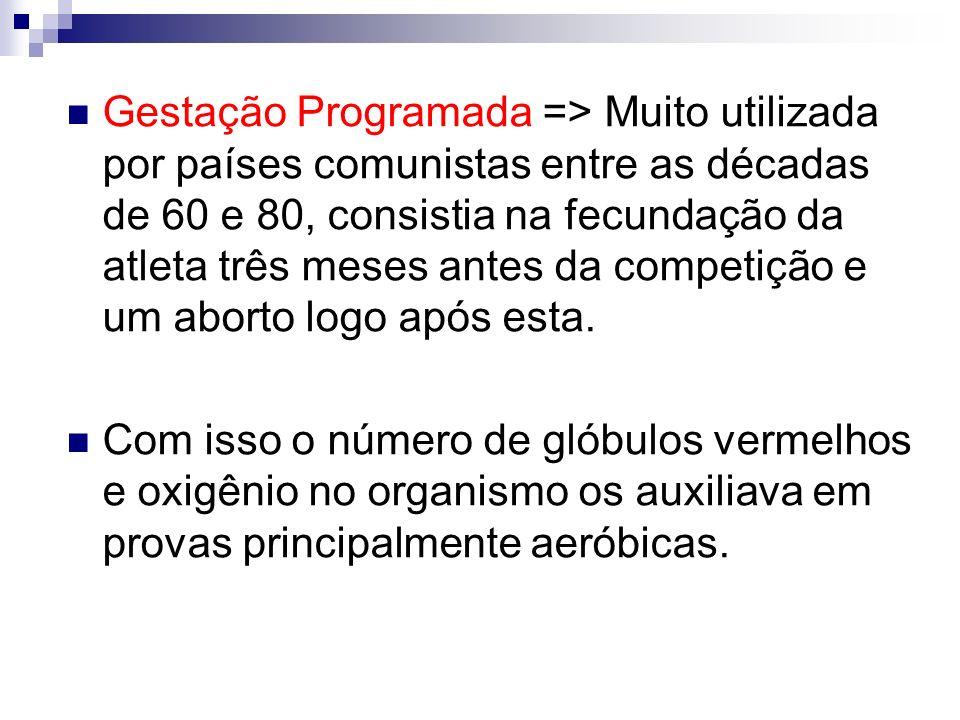 Gestação Programada => Muito utilizada por países comunistas entre as décadas de 60 e 80, consistia na fecundação da atleta três meses antes da compet
