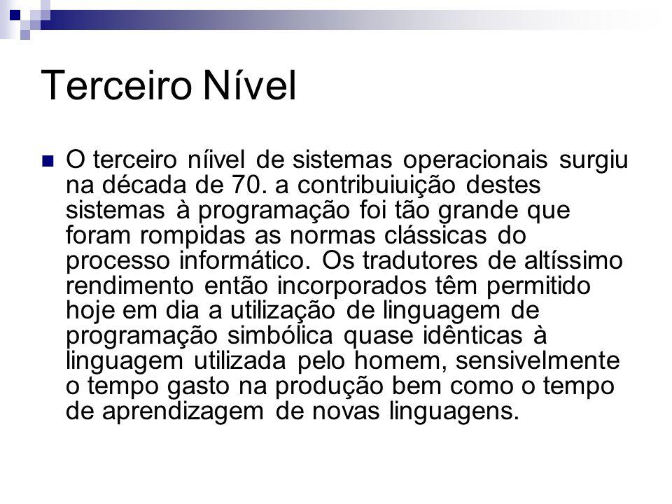 Tipos: SISTEMA OPERACIONAL DE TEMPO REAL (RTOS - Real-time operating system).