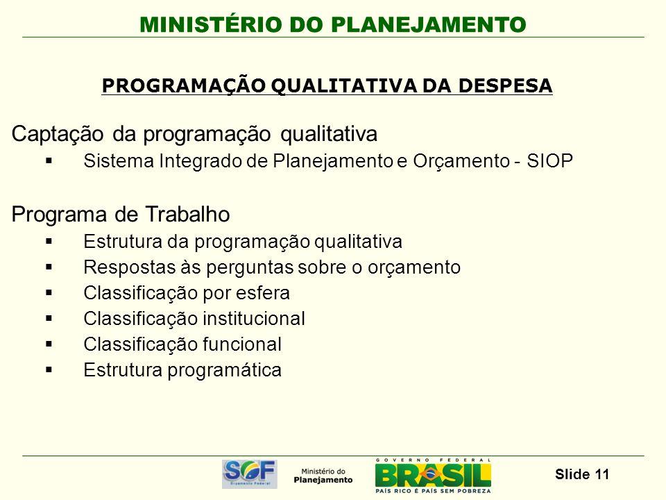 MINISTÉRIO DO PLANEJAMENTO Slide 11 Captação da programação qualitativa Sistema Integrado de Planejamento e Orçamento - SIOP Programa de Trabalho Estr