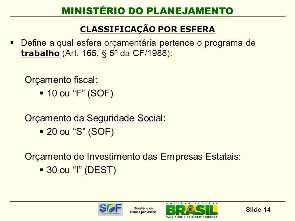 MINISTÉRIO DO PLANEJAMENTO Slide 14 Define a qual esfera orçamentária pertence o programa de trabalho (Art. 165, § 5 o da CF/1988): Orçamento fiscal: