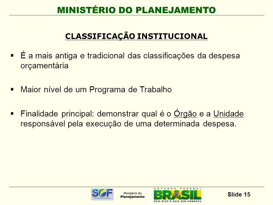 MINISTÉRIO DO PLANEJAMENTO Slide 16 CLASSIFICAÇÃO INSTITUCIONAL - EXEMPLOS