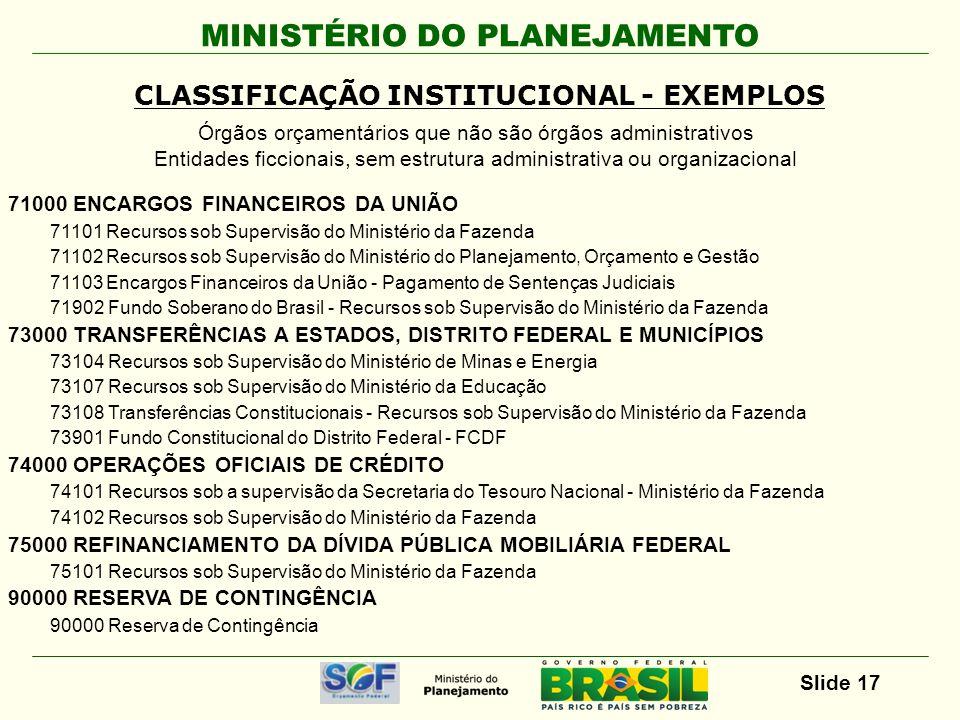 MINISTÉRIO DO PLANEJAMENTO Slide 17 Órgãos orçamentários que não são órgãos administrativos Entidades ficcionais, sem estrutura administrativa ou orga