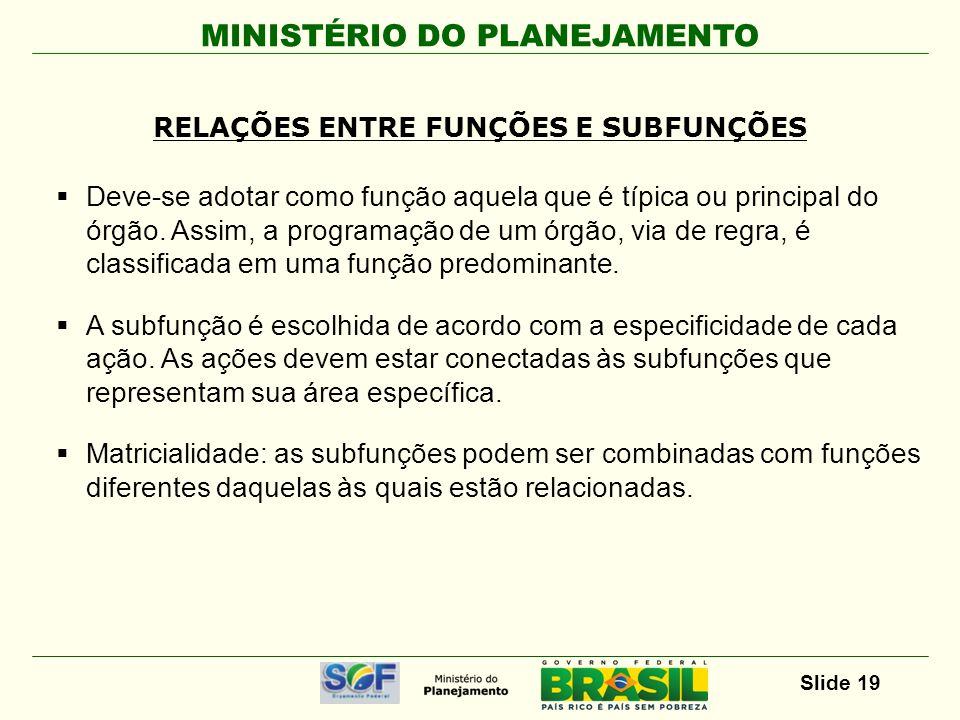 MINISTÉRIO DO PLANEJAMENTO Slide 20 CLASSIFICAÇÃO FUNCIONAL - EXEMPLOS DE MATRICIALIDADE