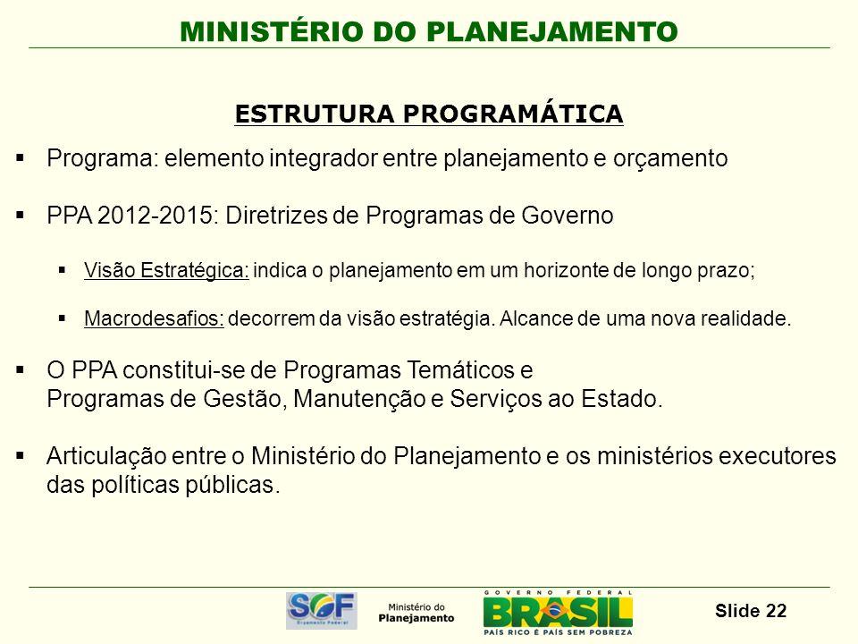 MINISTÉRIO DO PLANEJAMENTO Slide 22 Programa: elemento integrador entre planejamento e orçamento PPA 2012-2015: Diretrizes de Programas de Governo Vis