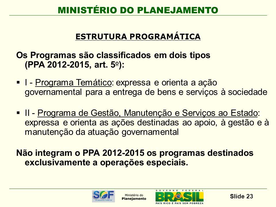 MINISTÉRIO DO PLANEJAMENTO Slide 23 Os Programas são classificados em dois tipos (PPA 2012-2015, art. 5 o ): I - Programa Temático: expressa e orienta