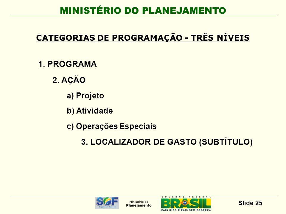 MINISTÉRIO DO PLANEJAMENTO Slide 25 1. PROGRAMA 2. AÇÃO a) Projeto b) Atividade c) Operações Especiais 3. LOCALIZADOR DE GASTO (SUBTÍTULO) CATEGORIAS