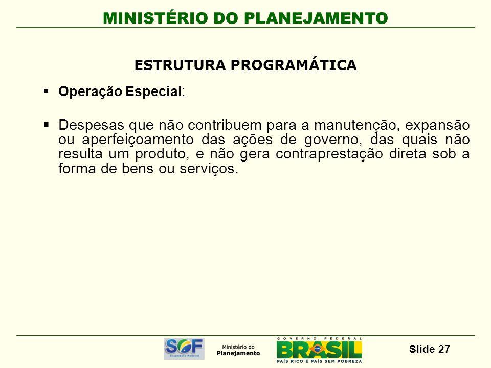 MINISTÉRIO DO PLANEJAMENTO Slide 27 Operação Especial: Despesas que não contribuem para a manutenção, expansão ou aperfeiçoamento das ações de governo