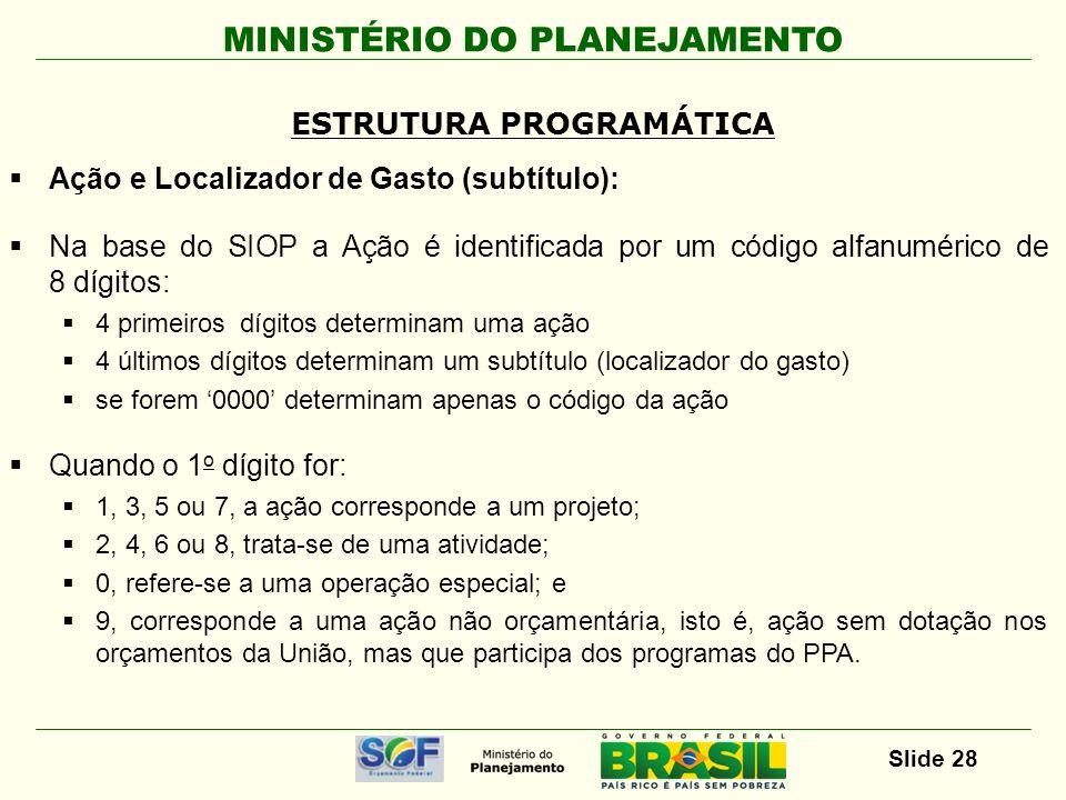 MINISTÉRIO DO PLANEJAMENTO Slide 28 Ação e Localizador de Gasto (subtítulo): Na base do SIOP a Ação é identificada por um código alfanumérico de 8 díg