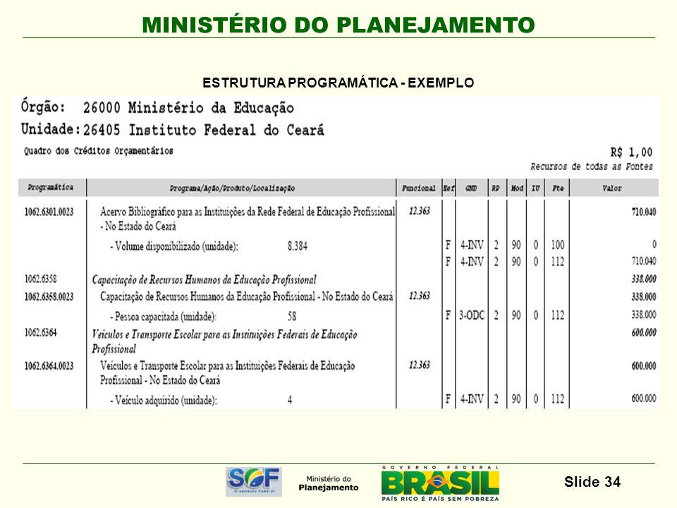 MINISTÉRIO DO PLANEJAMENTO Slide 34 ESTRUTURA PROGRAMÁTICA - EXEMPLO