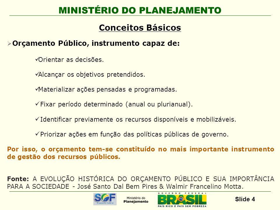 MINISTÉRIO DO PLANEJAMENTO Slide 4 Orçamento Público, instrumento capaz de: Orientar as decisões. Alcançar os objetivos pretendidos. Materializar açõe