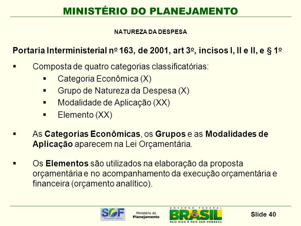 MINISTÉRIO DO PLANEJAMENTO Slide 40 Portaria Interministerial n o 163, de 2001, art 3 o, incisos I, II e II, e § 1 o Composta de quatro categorias cla
