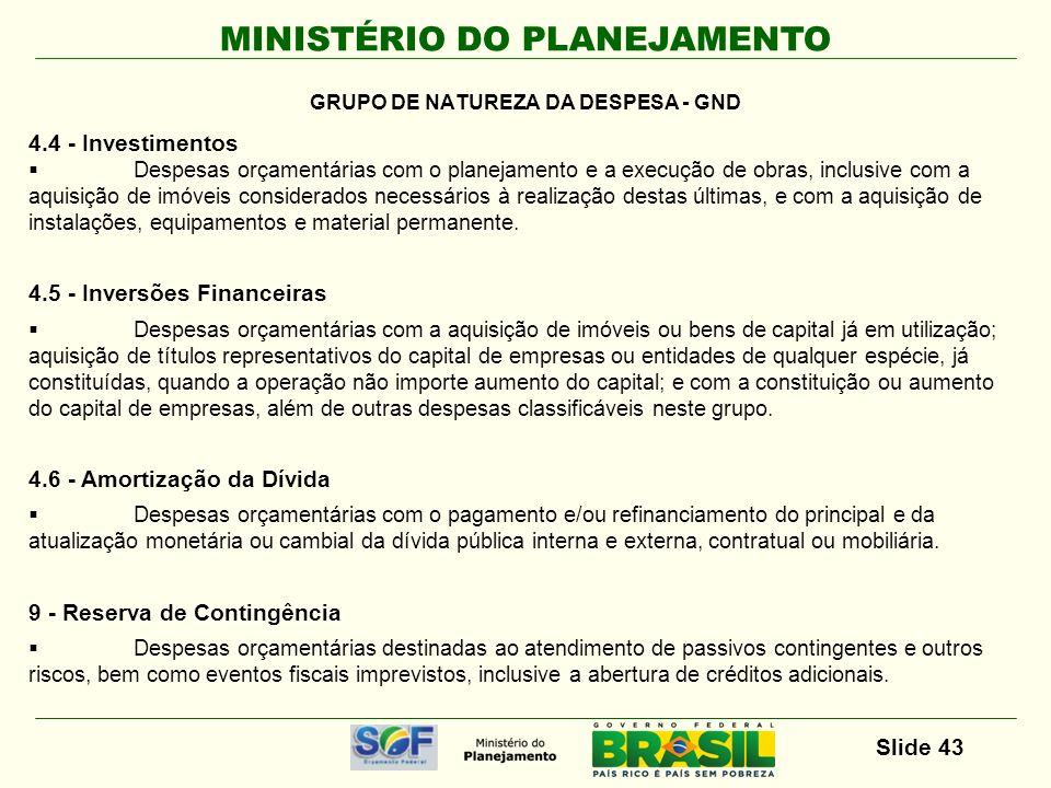 MINISTÉRIO DO PLANEJAMENTO Slide 43 4.4 - Investimentos Despesas orçamentárias com o planejamento e a execução de obras, inclusive com a aquisição de