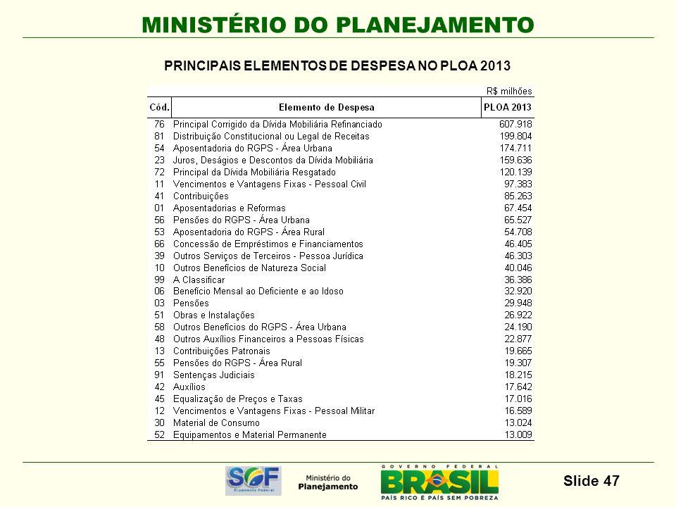 MINISTÉRIO DO PLANEJAMENTO Slide 48 Finalidade principal (LDO-2013, art.