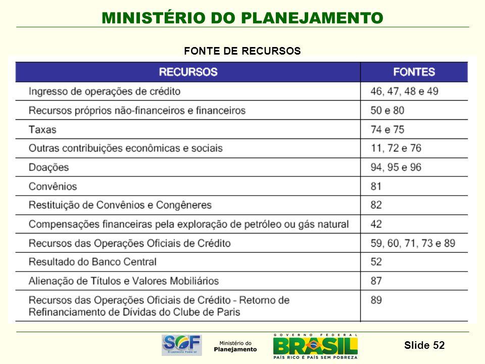 MINISTÉRIO DO PLANEJAMENTO Slide 53 Finalidade principal (LDO-2013, art.