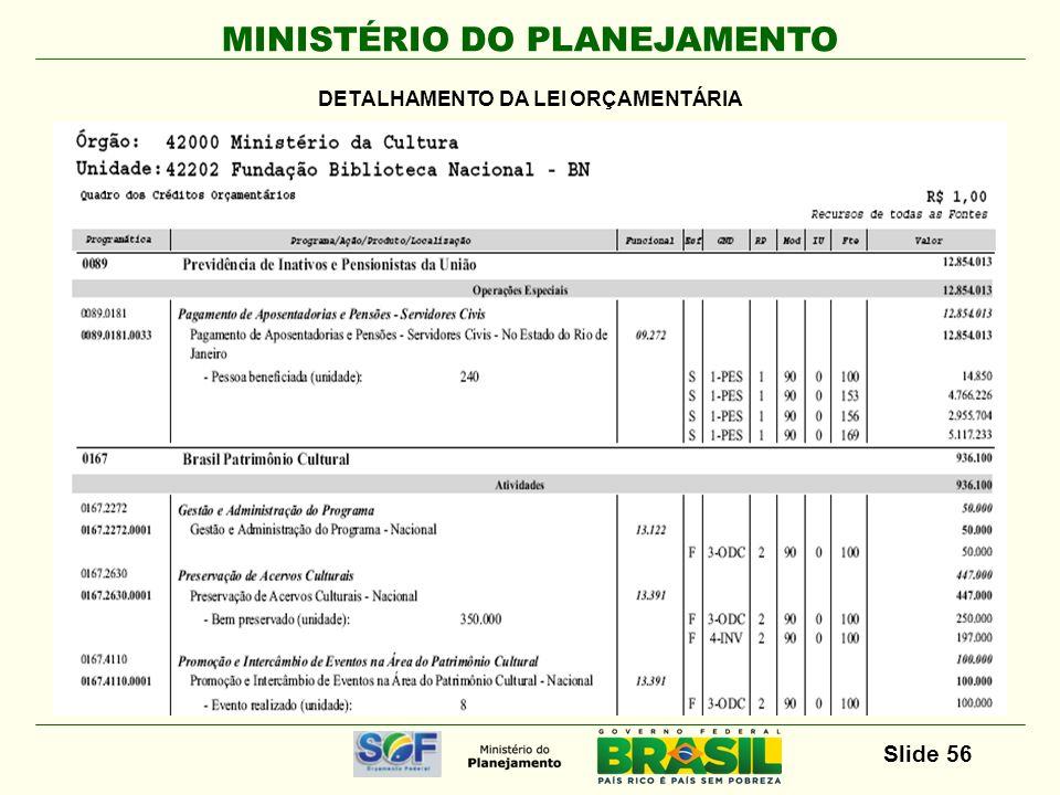 MINISTÉRIO DO PLANEJAMENTO Slide 56 DETALHAMENTO DA LEI ORÇAMENTÁRIA