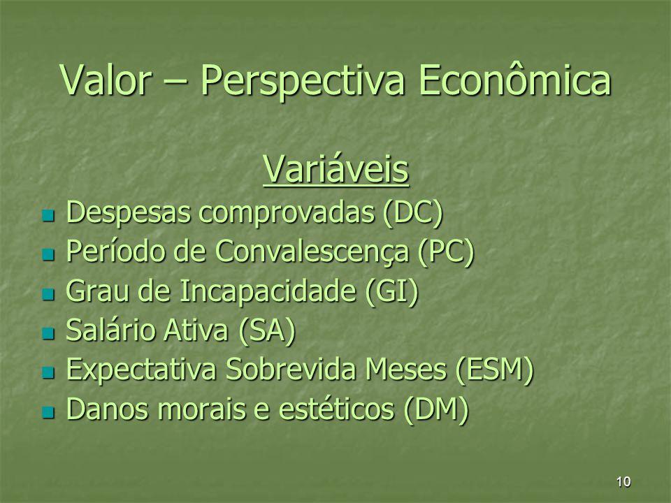 10 Valor – Perspectiva Econômica Variáveis Despesas comprovadas (DC) Despesas comprovadas (DC) Período de Convalescença (PC) Período de Convalescença