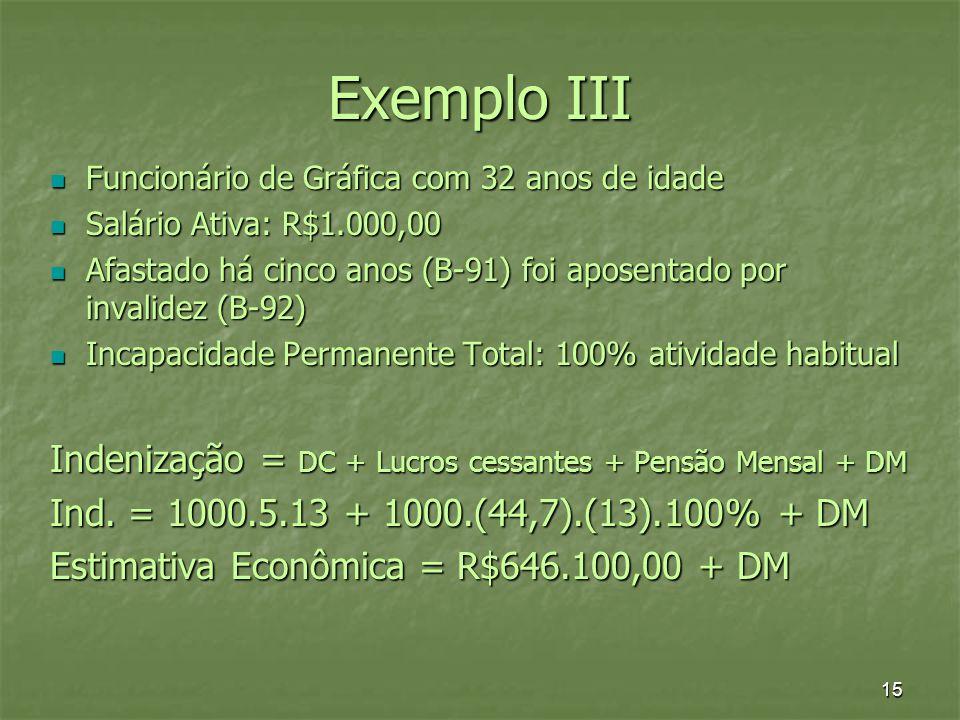 15 Exemplo III Funcionário de Gráfica com 32 anos de idade Funcionário de Gráfica com 32 anos de idade Salário Ativa: R$1.000,00 Salário Ativa: R$1.00