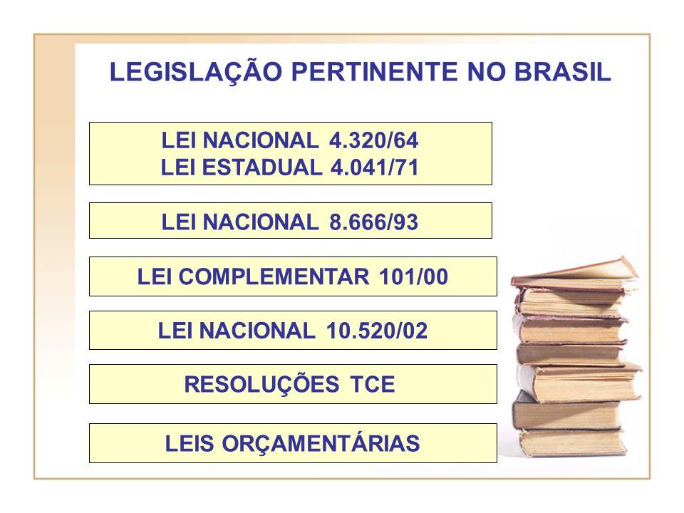LEI NACIONAL 4.320/64 LEI ESTADUAL 4.041/71 LEI NACIONAL 8.666/93 LEI COMPLEMENTAR 101/00 LEI NACIONAL 10.520/02 RESOLUÇÕES TCE LEIS ORÇAMENTÁRIAS LEGISLAÇÃO PERTINENTE NO BRASIL