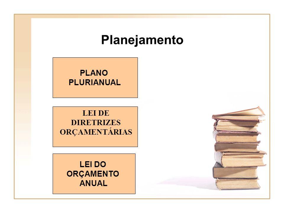 Planejamento LEI DE DIRETRIZES ORÇAMENTÁRIAS LEI DO ORÇAMENTO ANUAL PLANO PLURIANUAL
