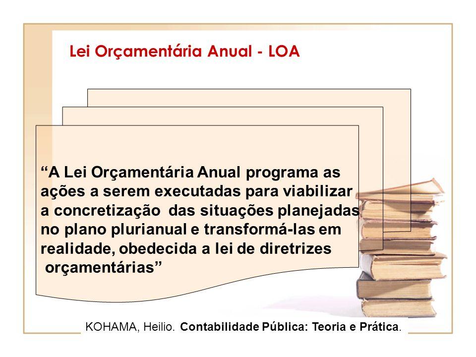 Lei Orçamentária Anual - LOA A Lei Orçamentária Anual programa as ações a serem executadas para viabilizar a concretização das situações planejadas no plano plurianual e transformá-las em realidade, obedecida a lei de diretrizes orçamentárias KOHAMA, Heilio.