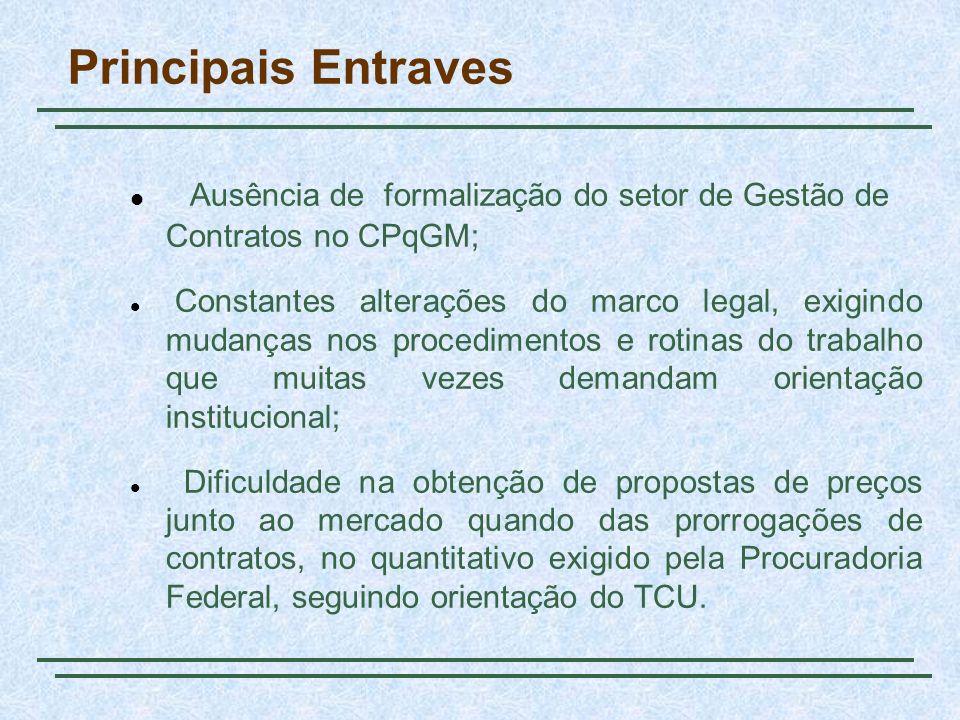 Principais Entraves Ausência de formalização do setor de Gestão de Contratos no CPqGM; Constantes alterações do marco legal, exigindo mudanças nos pro