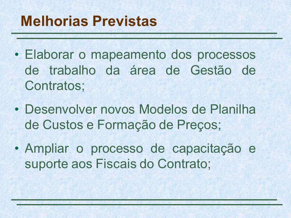 Melhorias Previstas Elaborar o mapeamento dos processos de trabalho da área de Gestão de Contratos; Desenvolver novos Modelos de Planilha de Custos e