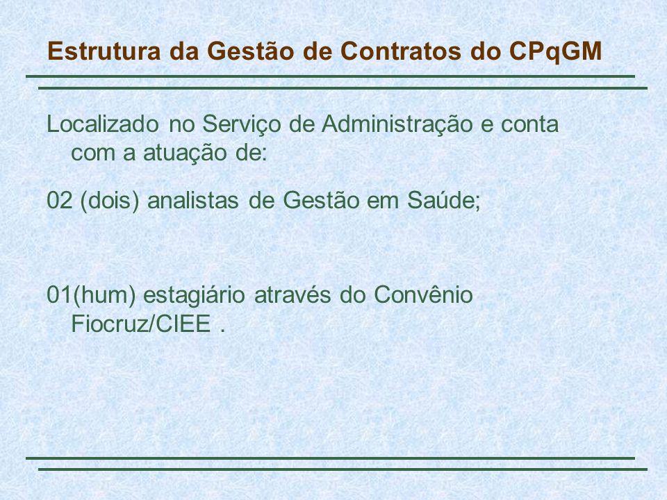 Estrutura da Gestão de Contratos do CPqGM Localizado no Serviço de Administração e conta com a atuação de: 02 (dois) analistas de Gestão em Saúde; 01(