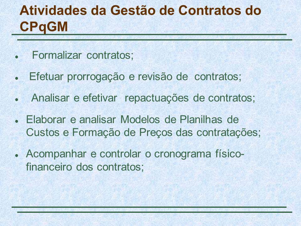 Atividades da Gestão de Contratos do CPqGM Formalizar contratos; Efetuar prorrogação e revisão de contratos; Analisar e efetivar repactuações de contr