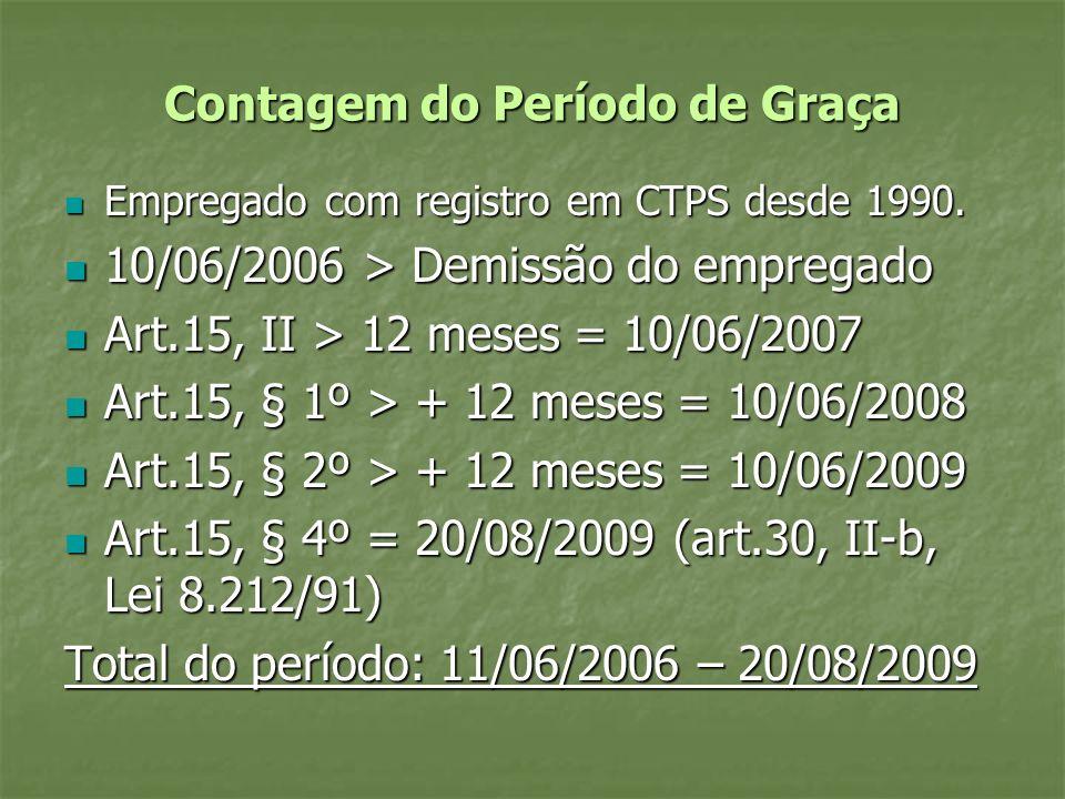 Contagem do Período de Graça Empregado com registro em CTPS desde 1990. Empregado com registro em CTPS desde 1990. 10/06/2006 > Demissão do empregado