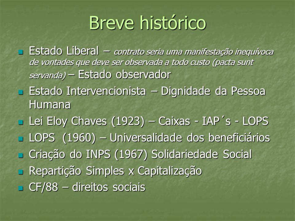 Constituição Federal do Brasil de 1988 Constituição Federal do Brasil de 1988 Art.