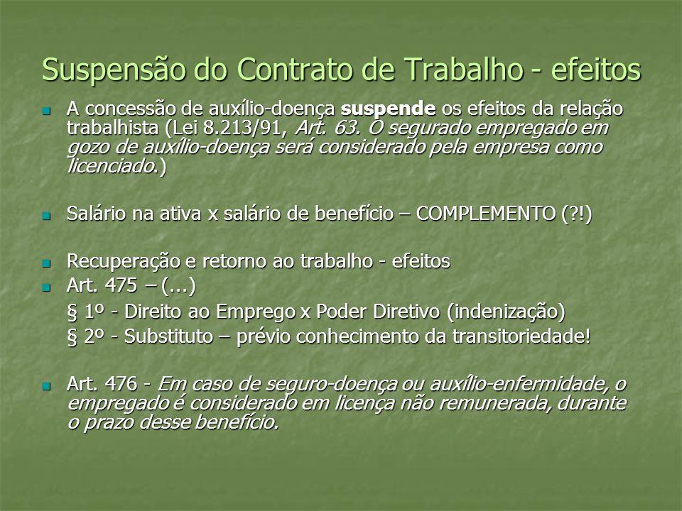 Suspensão do Contrato de Trabalho - efeitos A concessão de auxílio-doença suspende os efeitos da relação trabalhista (Lei 8.213/91, Art. 63. O segurad
