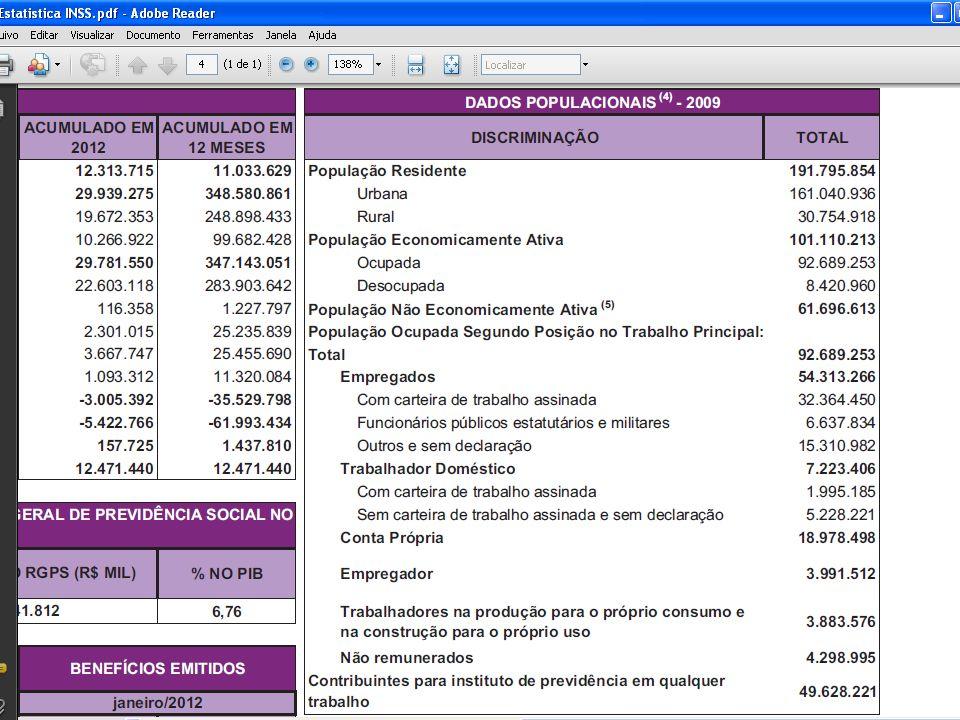 médico assistente x médico perito x médico da empresa Resolução 1.448/98 do CFM Resolução 1.448/98 do CFM Art.