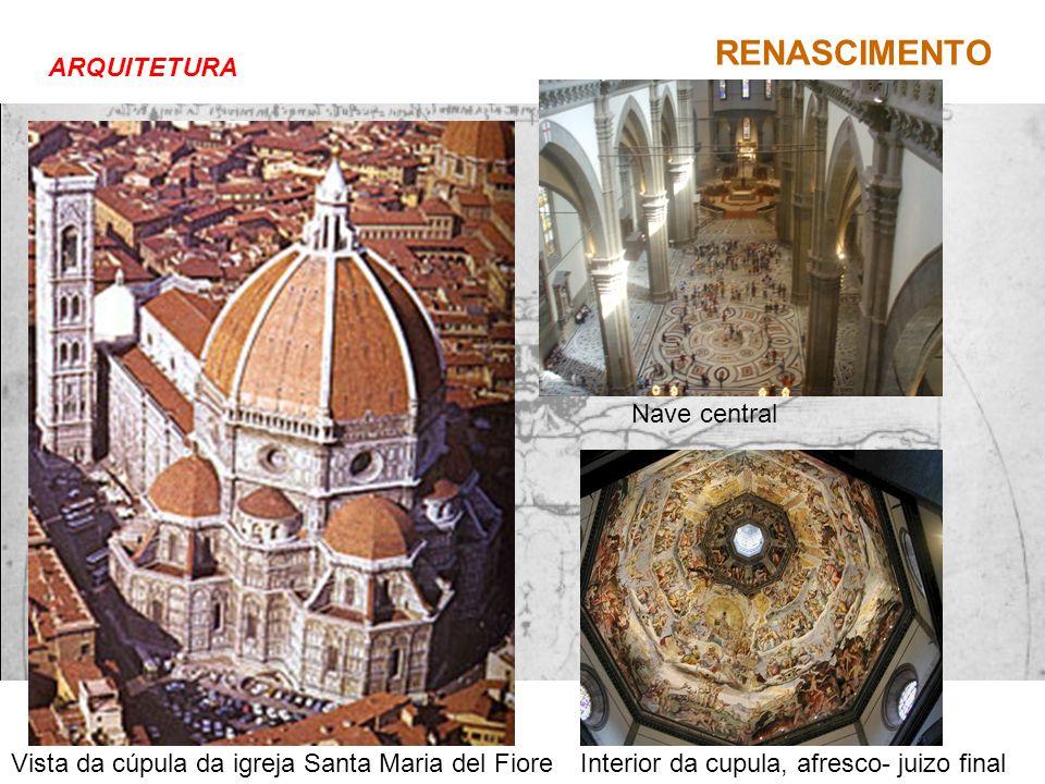 RENASCIMENTO ARQUITETURA Vista da cúpula da igreja Santa Maria del Fiore Interior da cupula, afresco- juizo final Nave central