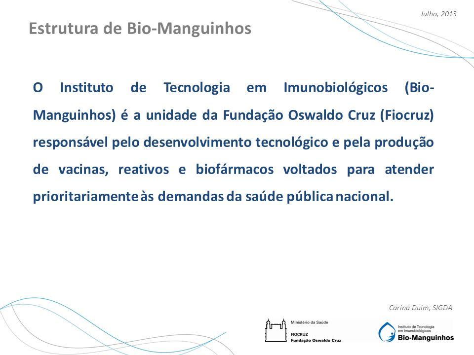 Carina Duim, SIGDA Julho, 2013 Estrutura de Bio-Manguinhos O Instituto de Tecnologia em Imunobiológicos (Bio- Manguinhos) é a unidade da Fundação Oswa