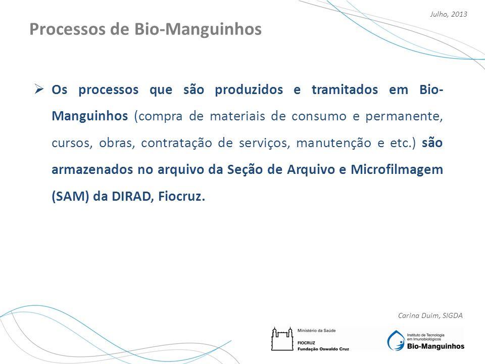 Carina Duim, SIGDA Julho, 2013 Processos de Bio-Manguinhos Os processos que são produzidos e tramitados em Bio- Manguinhos (compra de materiais de con