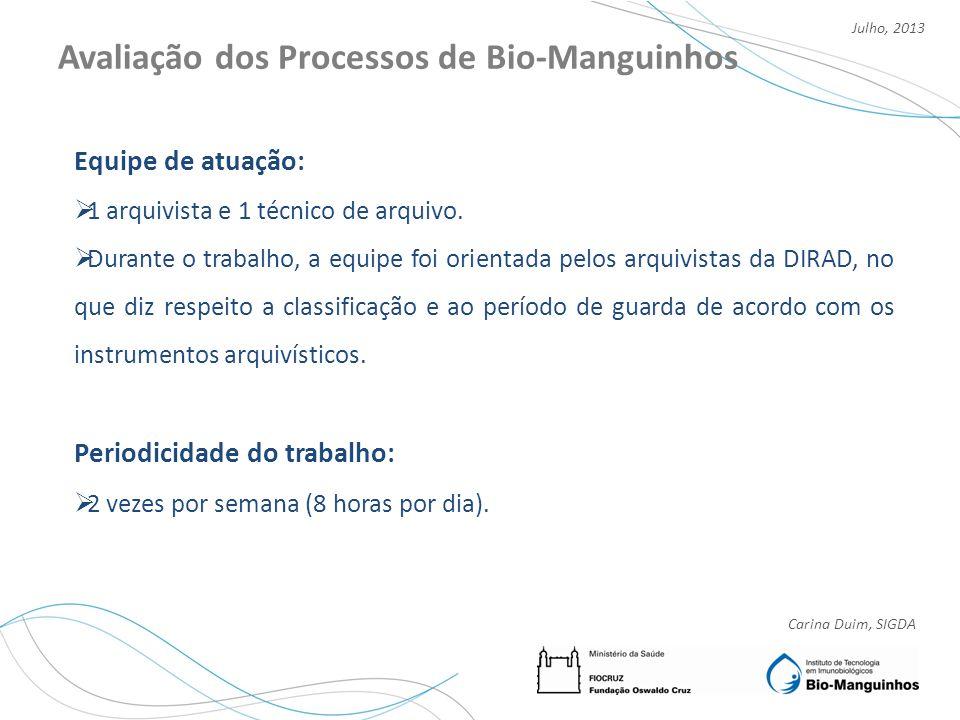 Carina Duim, SIGDA Julho, 2013 Avaliação dos Processos de Bio-Manguinhos Equipe de atuação: 1 arquivista e 1 técnico de arquivo. Durante o trabalho, a