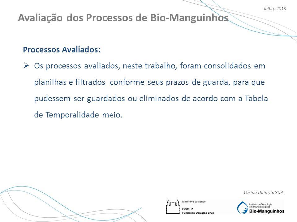 Carina Duim, SIGDA Julho, 2013 Avaliação dos Processos de Bio-Manguinhos Processos Avaliados: Os processos avaliados, neste trabalho, foram consolidad