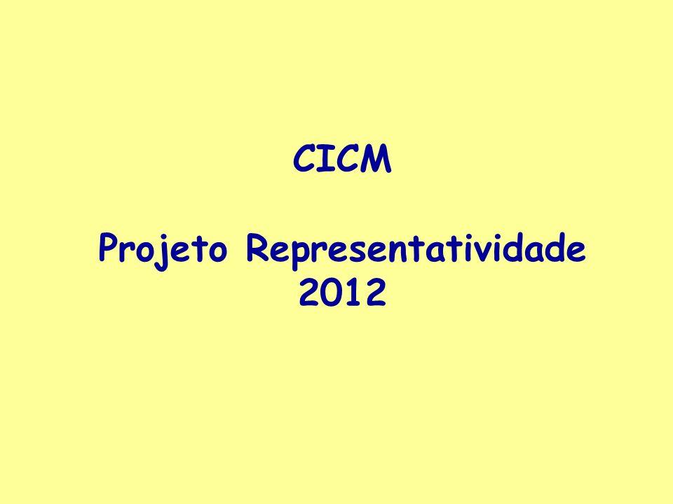 CICM Projeto Representatividade 2012