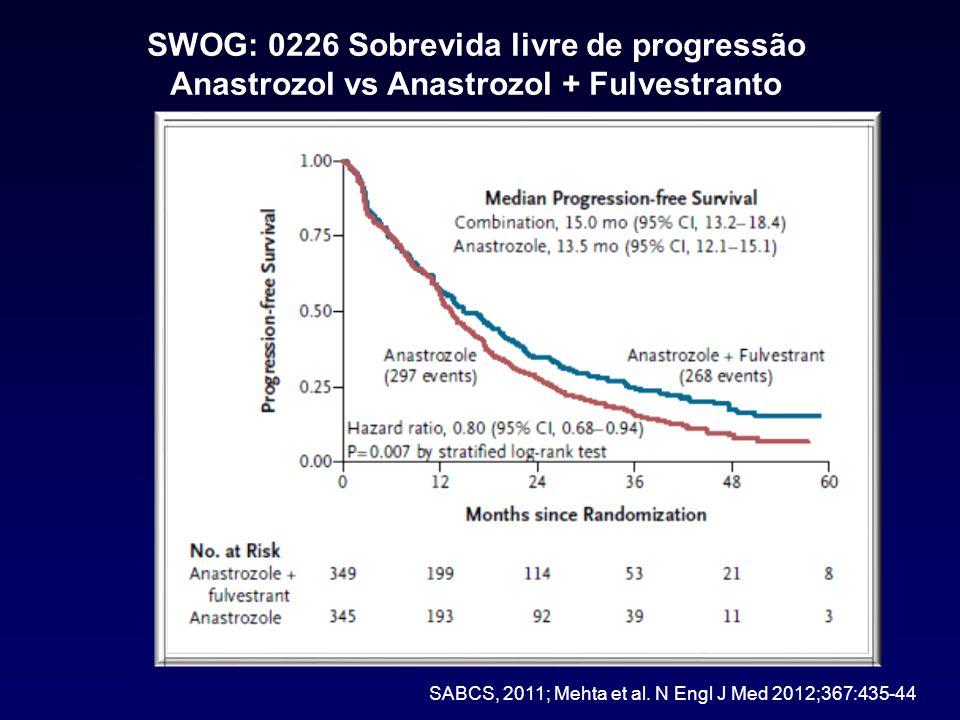 SWOG: 0226 Sobrevida livre de progressão Anastrozol vs Anastrozol + Fulvestranto SABCS, 2011; Mehta et al.