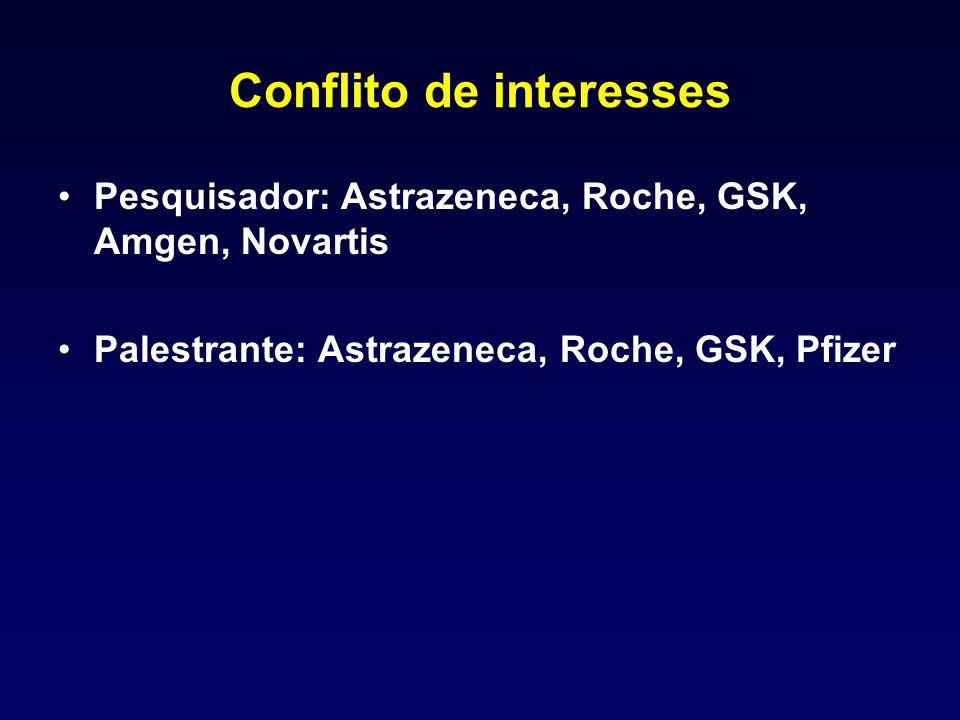 Conflito de interesses Pesquisador: Astrazeneca, Roche, GSK, Amgen, Novartis Palestrante: Astrazeneca, Roche, GSK, Pfizer