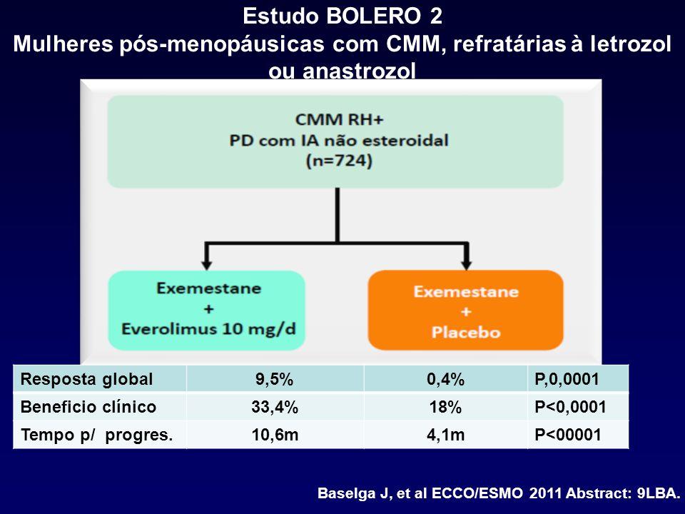 Estudo BOLERO 2 Mulheres pós-menopáusicas com CMM, refratárias à letrozol ou anastrozol Baselga J, et al ECCO/ESMO 2011 Abstract: 9LBA.