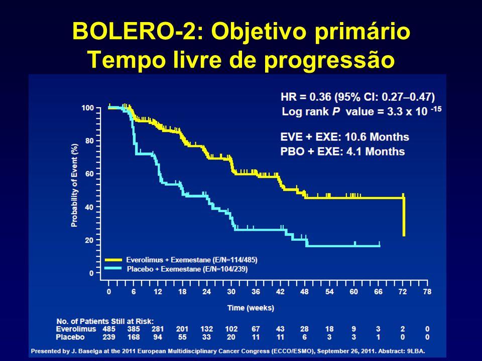 BOLERO-2: Objetivo primário Tempo livre de progressão