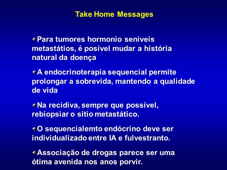 Take Home Messages Para tumores hormonio seniveis metastátios, é posível mudar a história natural da doença A endocrinoterapia sequencial permite prolongar a sobrevida, mantendo a qualidade de vida Na recidiva, sempre que possível, rebiopsiar o sitio metastático.