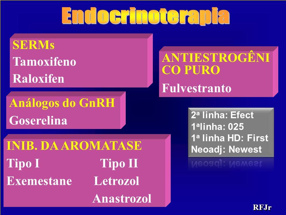 RFJr SERMs Tamoxifeno Raloxifen ANTIESTROGÊNI CO PURO Fulvestranto INIB.