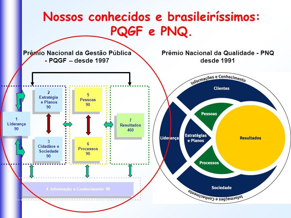 Nossos conhecidos e brasileiríssimos: PQGF e PNQ. 2 Estratégia e Planos 90 2 Estratégia e Planos 90 3 Cidadãos e Sociedade 90 3 Cidadãos e Sociedade 9