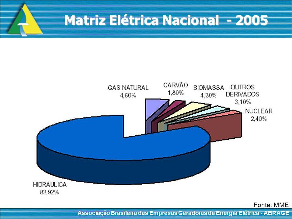 Associação Brasileira das Empresas Geradoras de Energia Elétrica - ABRAGE Matriz Elétrica Nacional - 2005 Fonte: MME
