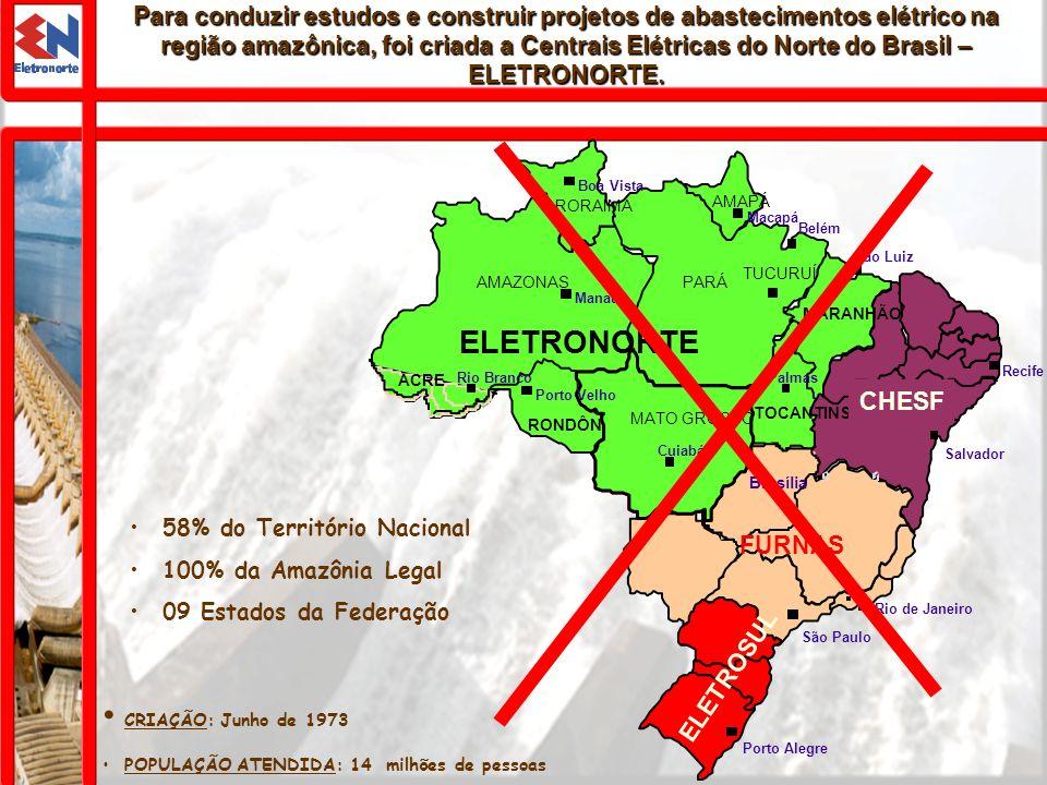 58% do Território Nacional 100% da Amazônia Legal 09 Estados da Federação CRIAÇÃO: Junho de 1973 POPULAÇÃO ATENDIDA: 14 milhões de pessoas Para conduz