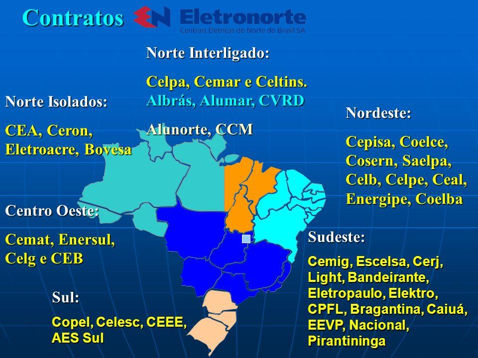 Norte Isolados: CEA, Ceron, Eletroacre, Bovesa Nordeste: Cepisa, Coelce, Cosern, Saelpa, Celb, Celpe, Ceal, Energipe, Coelba Centro Oeste: Cemat, Ener